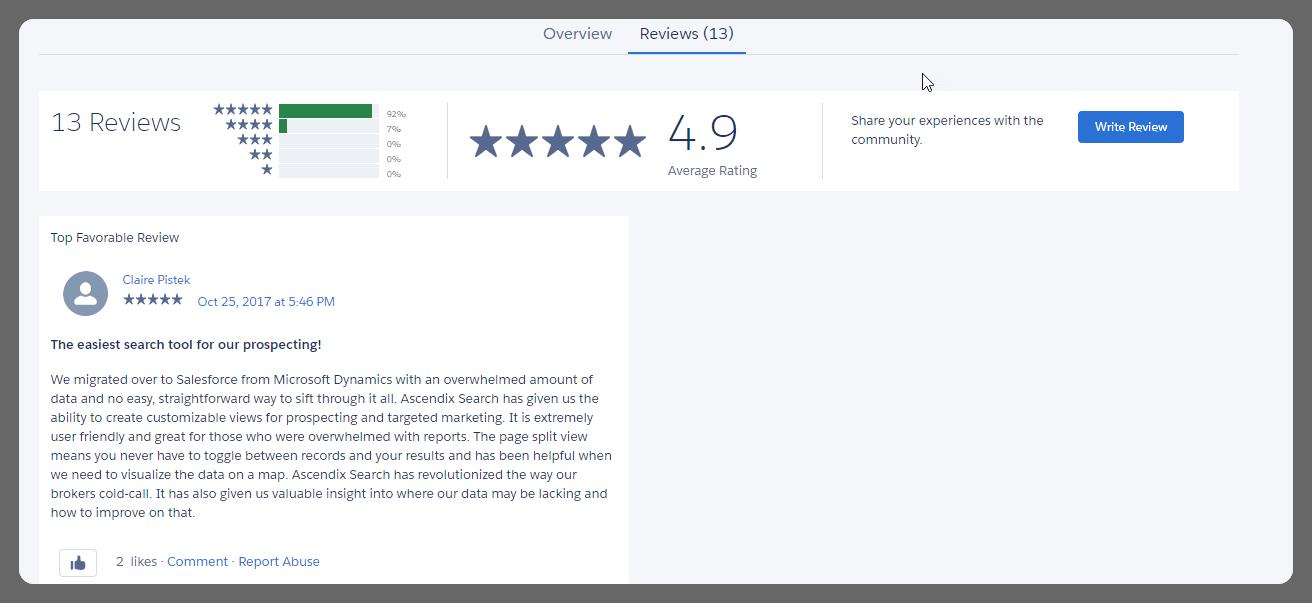 Salesforce App Reviews on AppExchange
