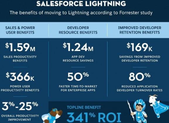 Salesforce-Lightning-Migration-Benefits