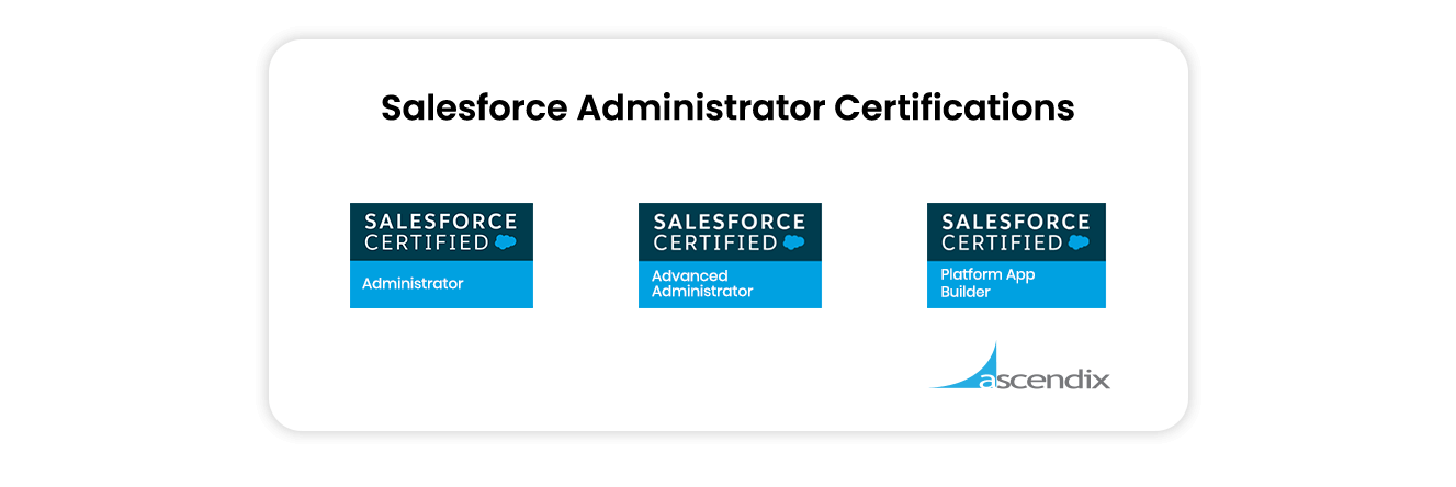 Salesforce Administrator Certifications