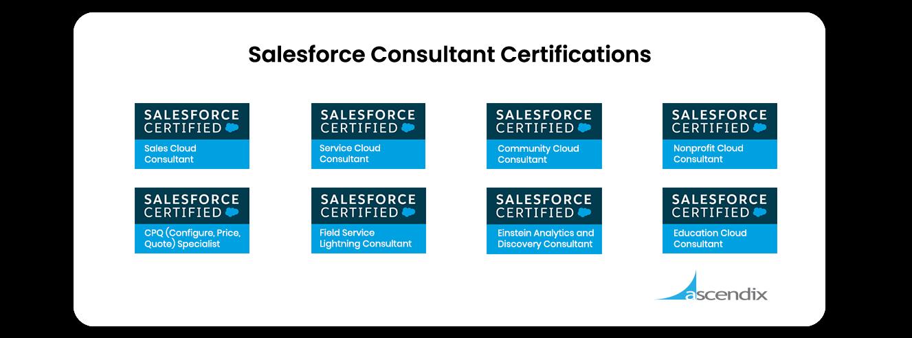 Salesforce Consultant Certifications Ascendix