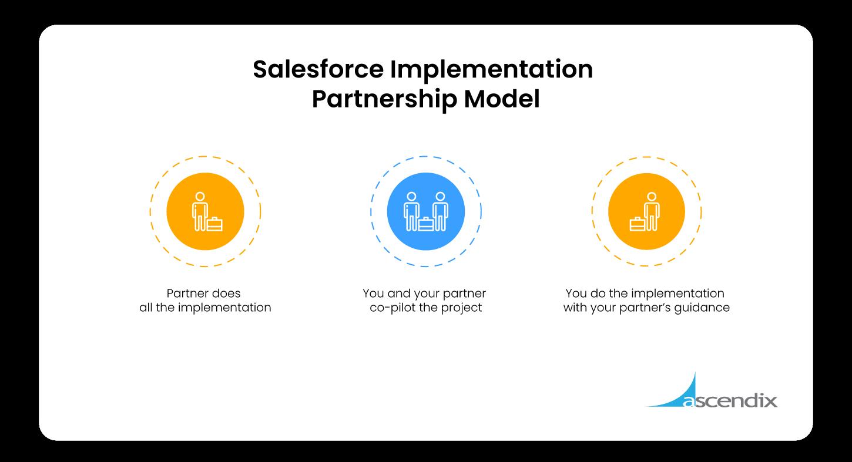 Salesforce Implementation Partnership Models