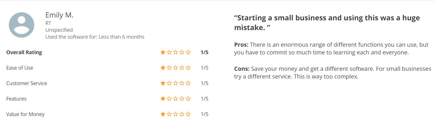 Salesforce-CRM-cons