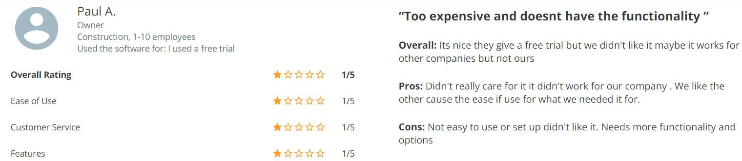 Salesforce-CRM-disadvantages