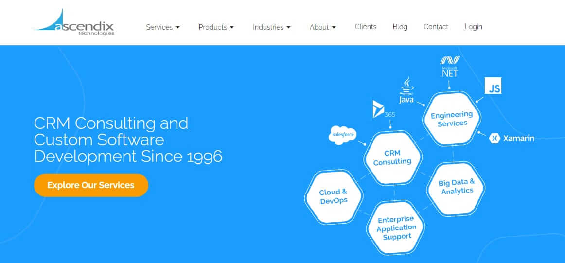Salesforce-consulting-firm-Ascendix-Technologies