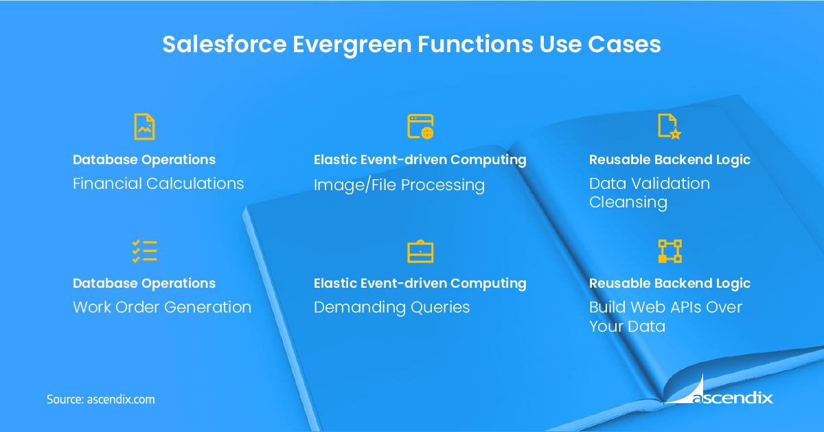 Salesforce Evergreen Function Use Cases