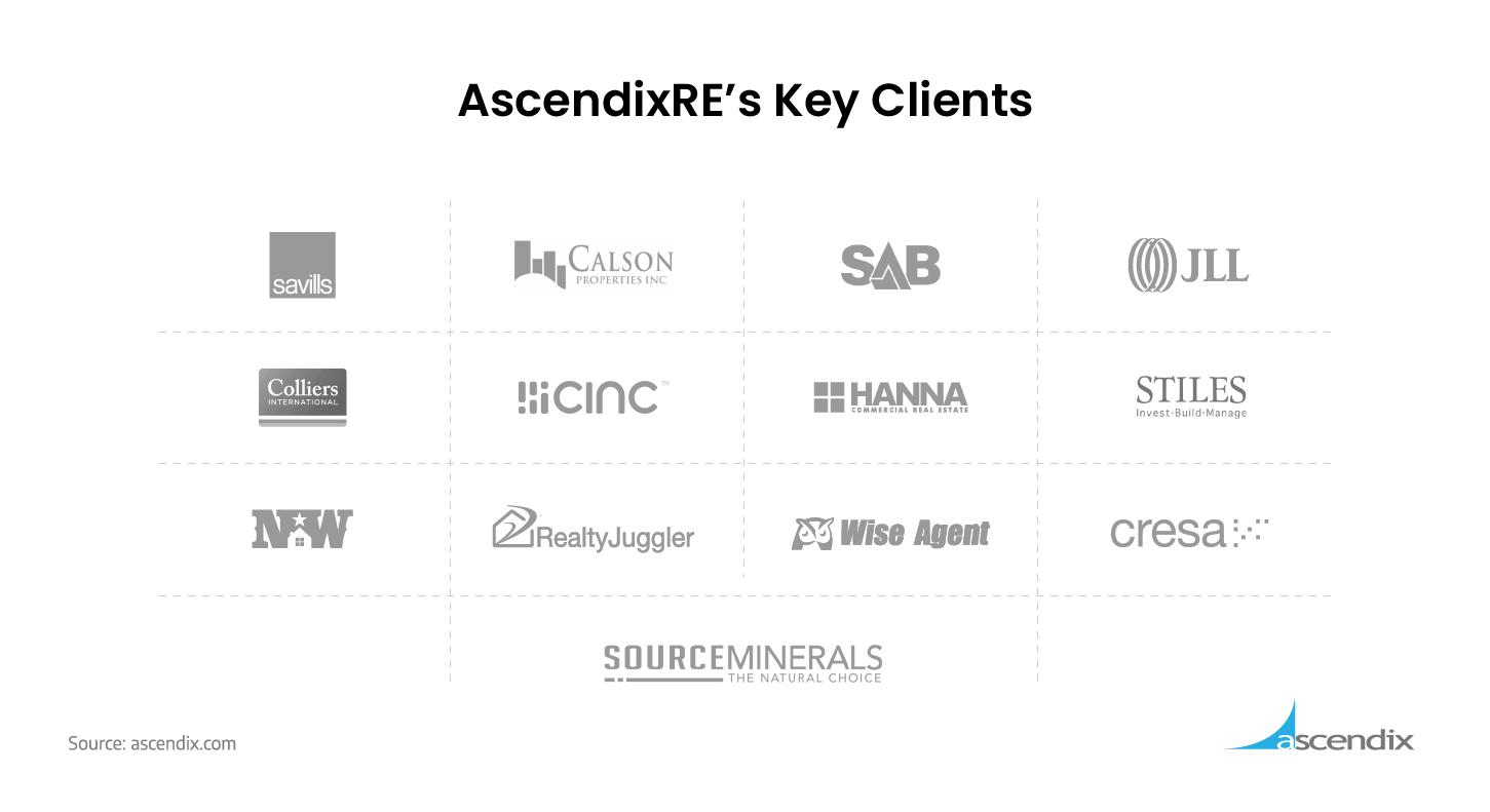 AscendixREs-Key-Clients
