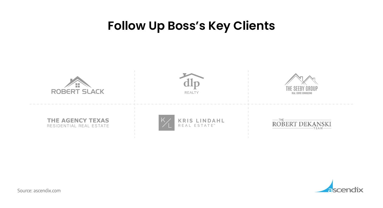 Follow-Up-Boss-Key-Clients