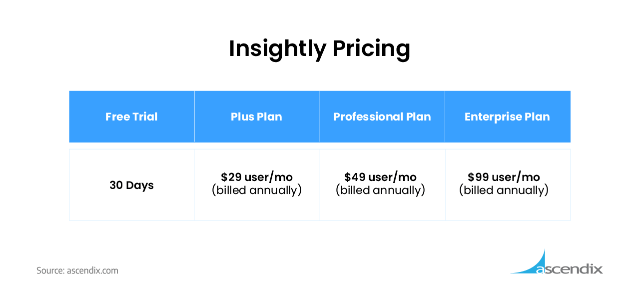 Insightly-CRM-Pricing
