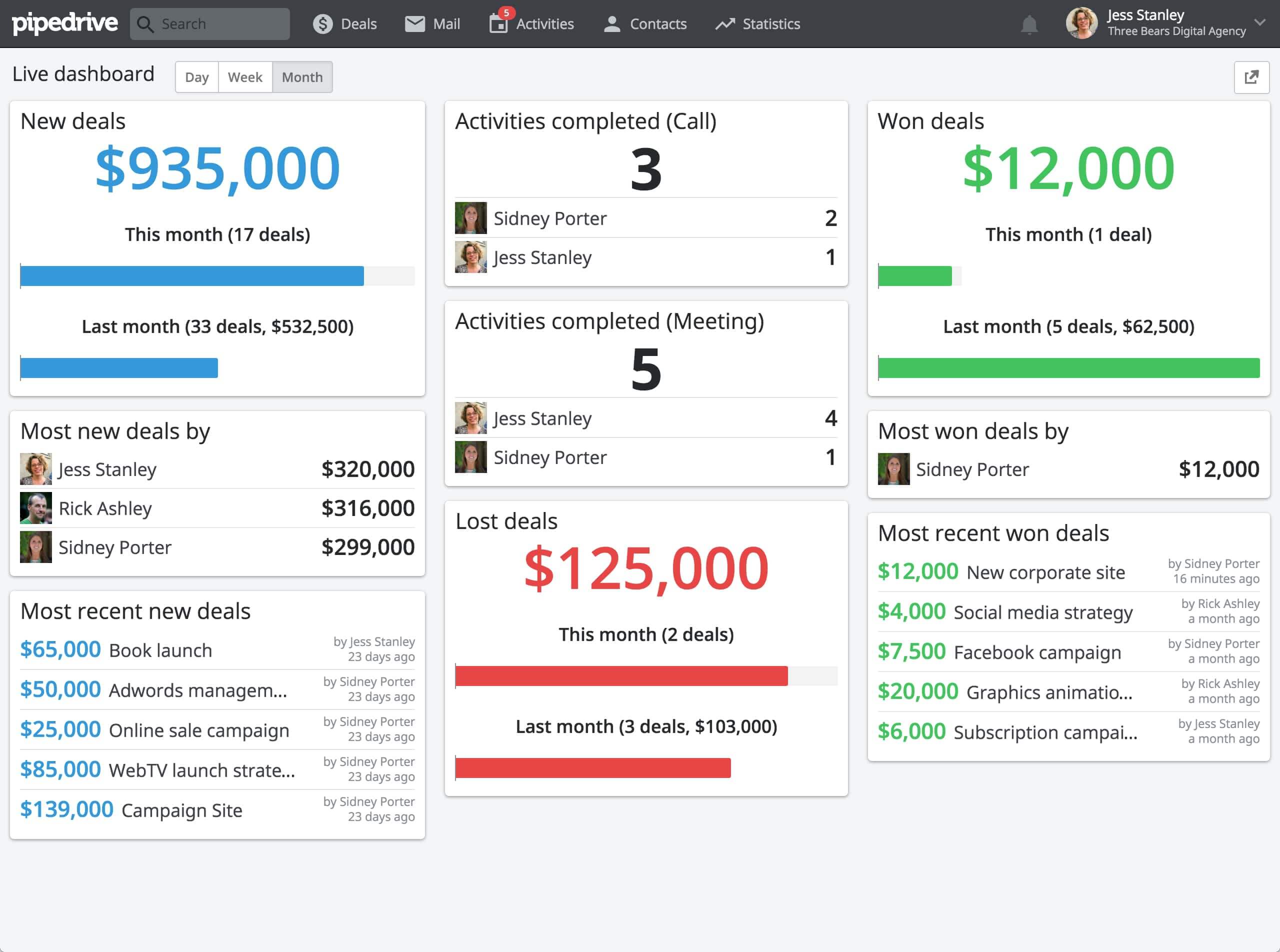 Live-Dashboards-in-Pipedrive-real-estate-CRM