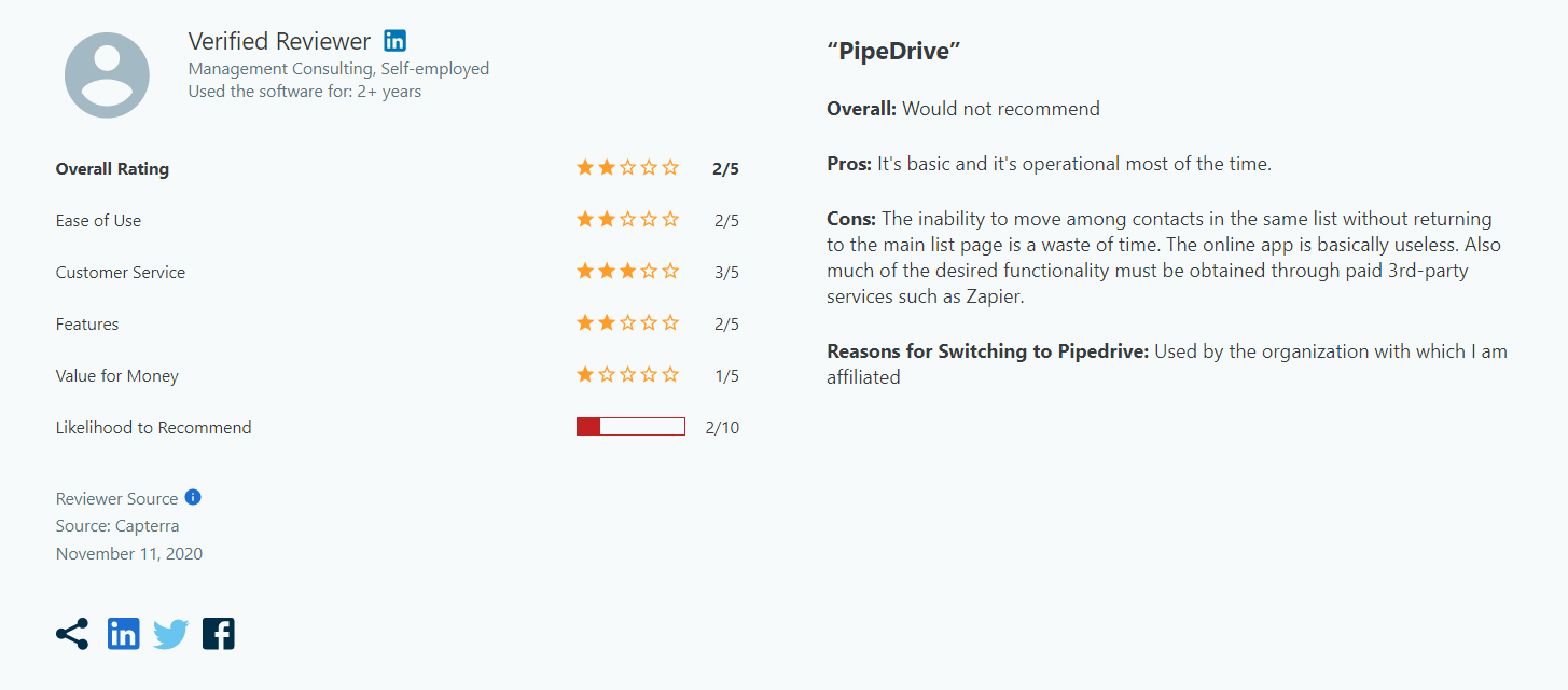 Pipedrive-CRM-Cons-Review