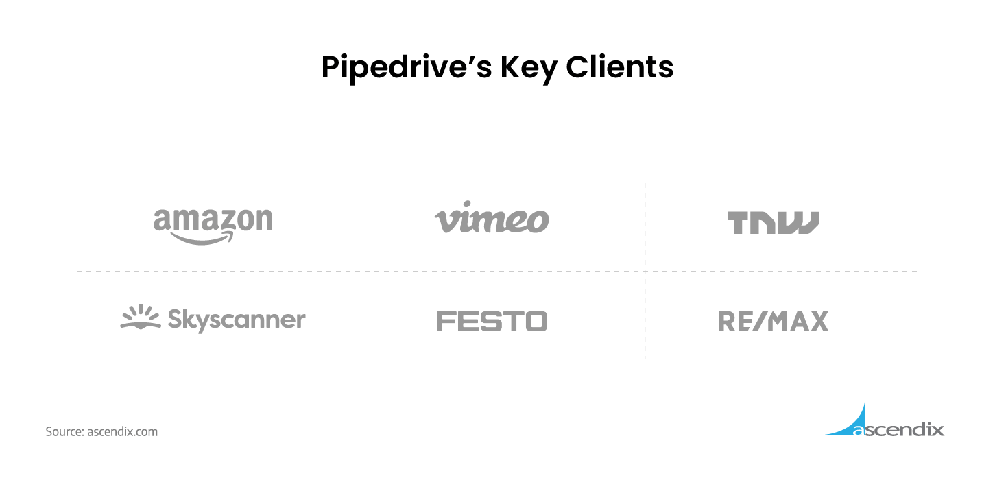 Pipedrive-Key-Clients