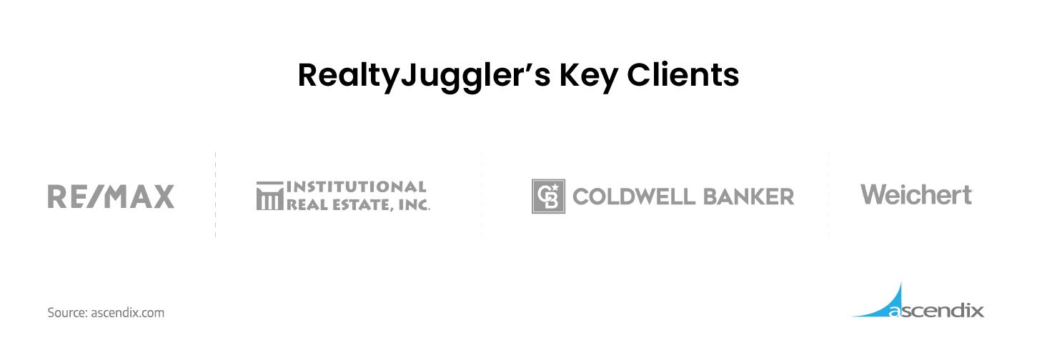 RealtyJuggler-Key-Clients