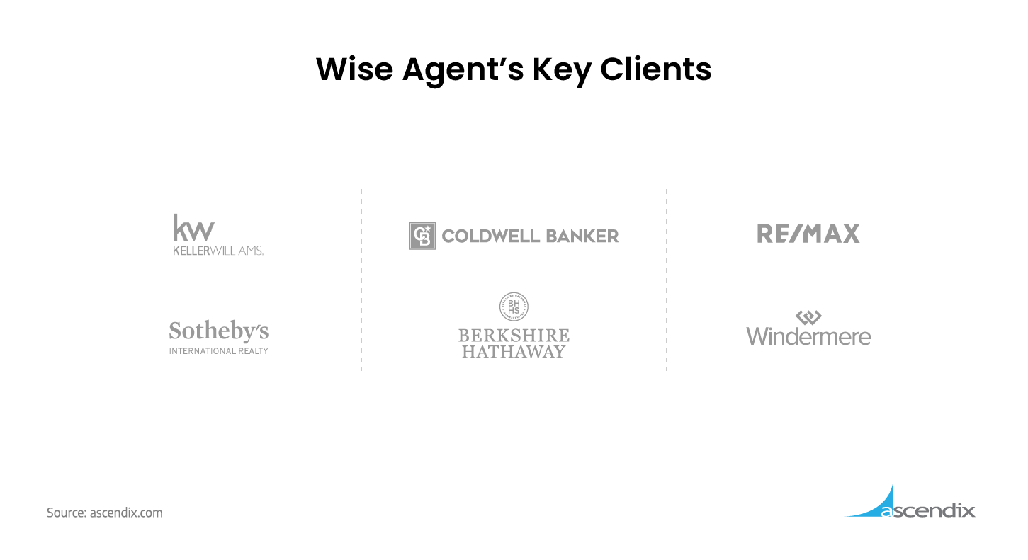 Wise-Agent-Key-Clients