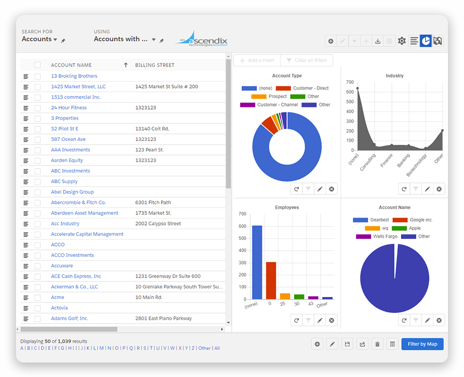 Ascendix-Search-for-Salesforce-charts-and-graphs-analysis
