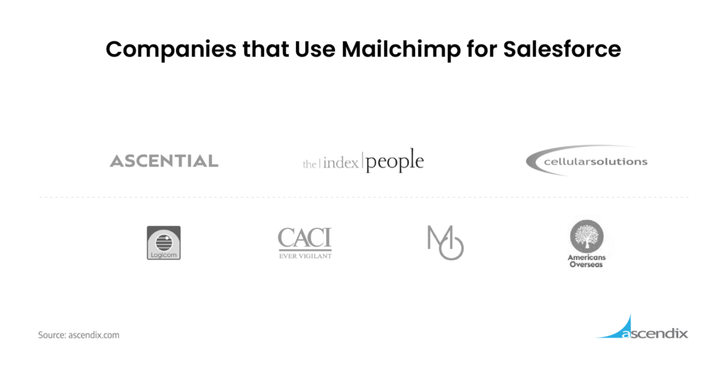 Companies-that-Use-Mailchimp-for-Salesforce