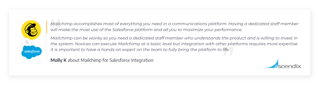 Mailchimp and Salesforce Integration Review