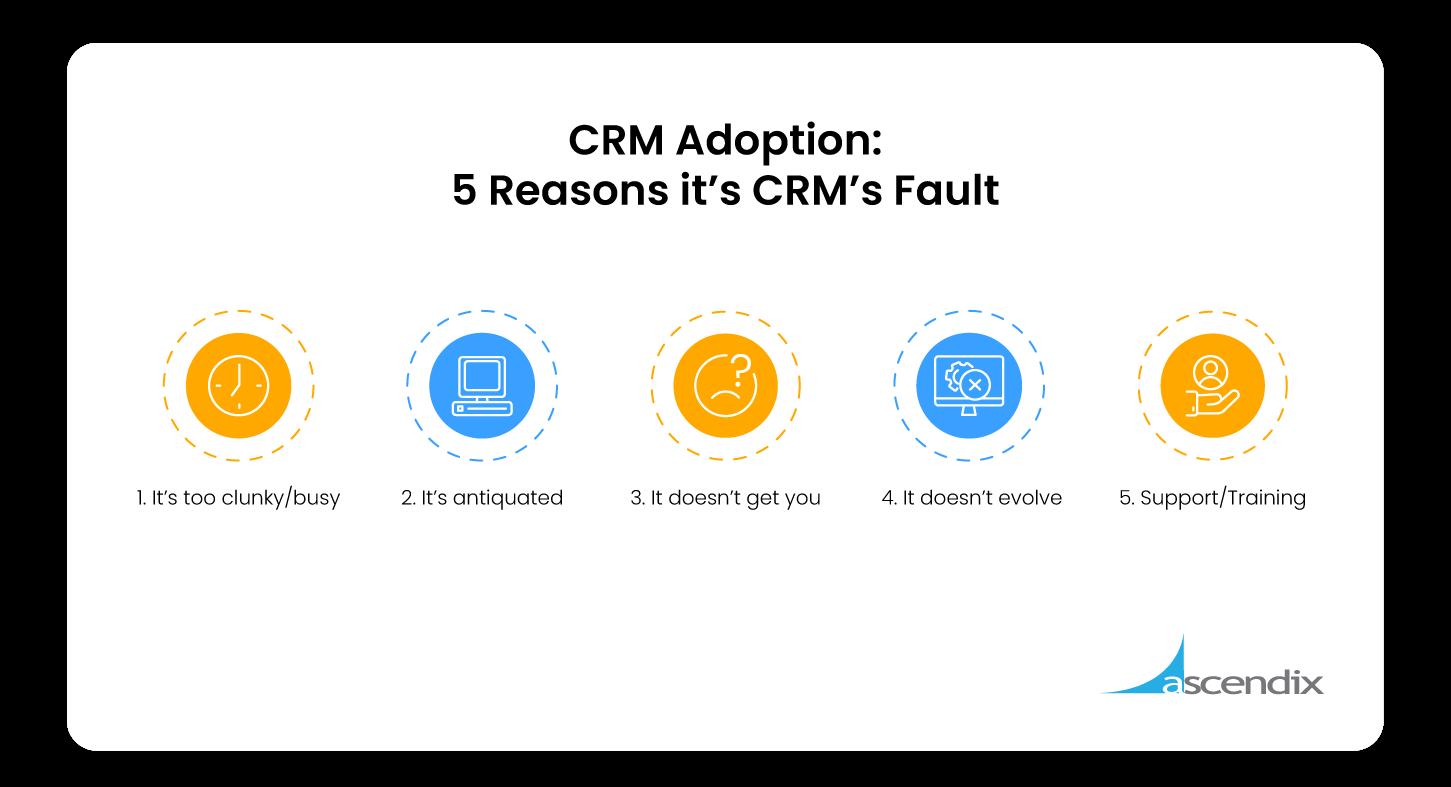 5-Reasons-its-CRMs-Fault