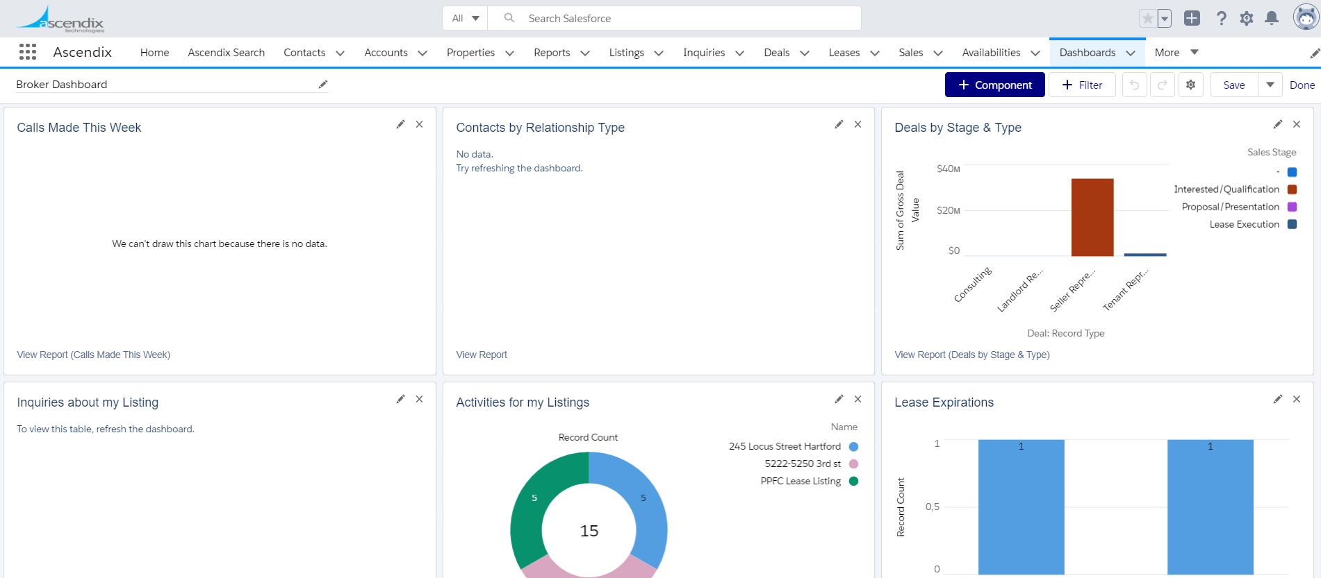 Add the Salesforce report on the Dashboard