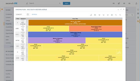 CaseStudies-PyramidBrokerage2 results stacking plan
