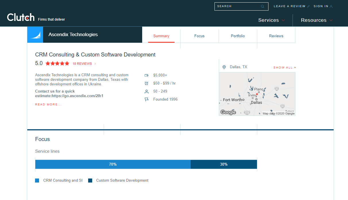 Example of a Company Profile on Clutch.co