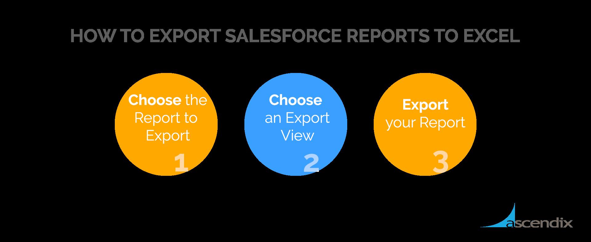 How to Export Salesforce Report to Excel