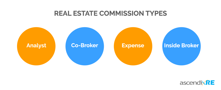 Real Estate Commission Types