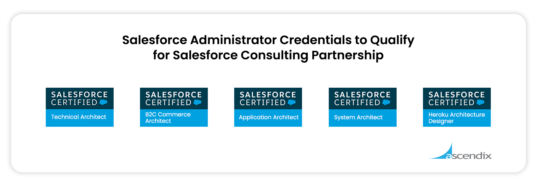 Salesforce Administrator Certificates