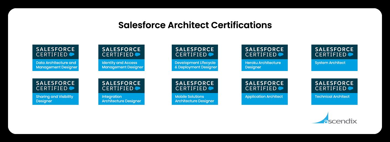 Salesforce Architect Certifications