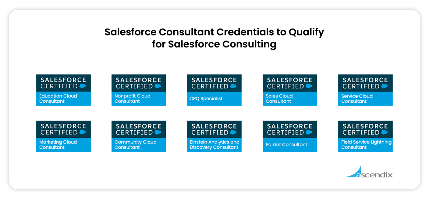 Salesforce Consulting Certifications