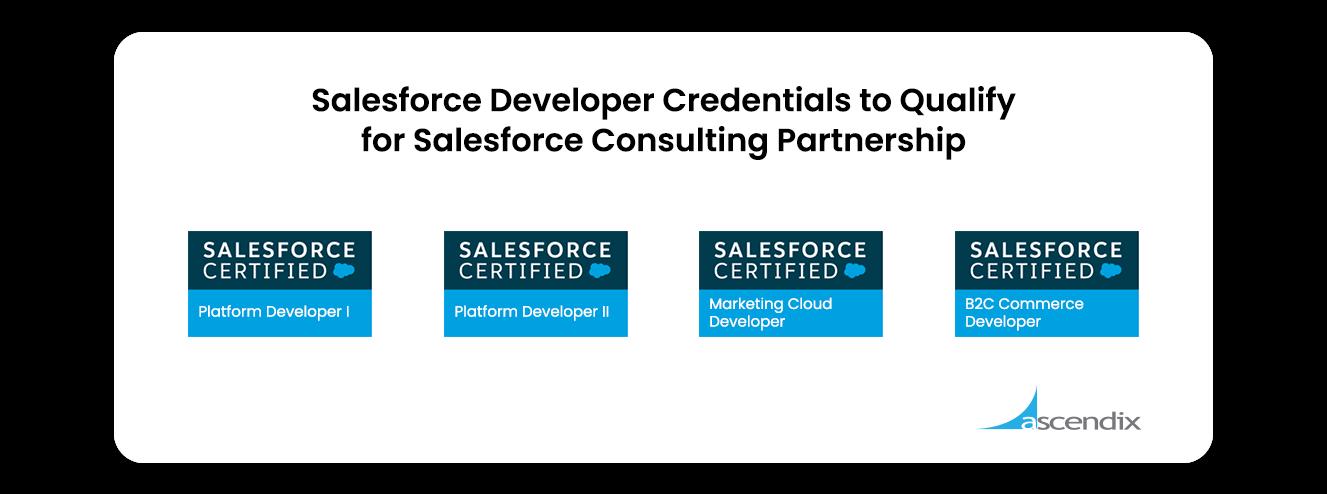 Salesforce Developer Certificates