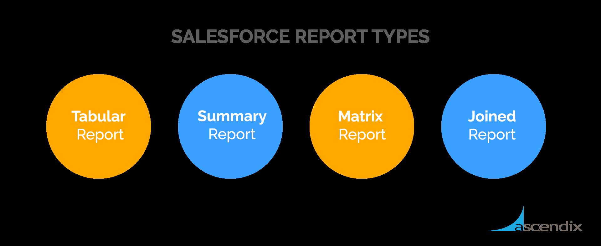 Salesforce Report Types
