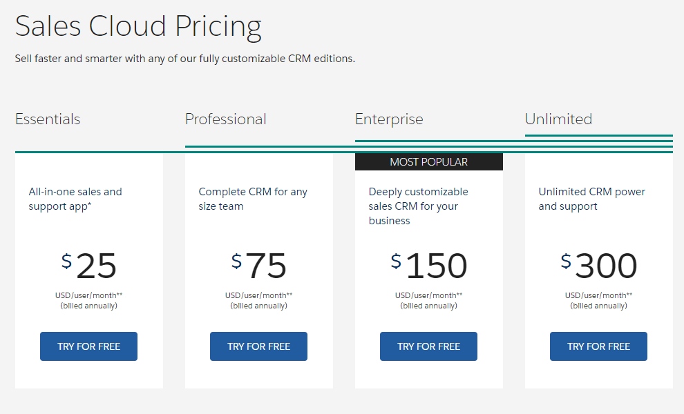 Salesforce Sales Cloud Pricing