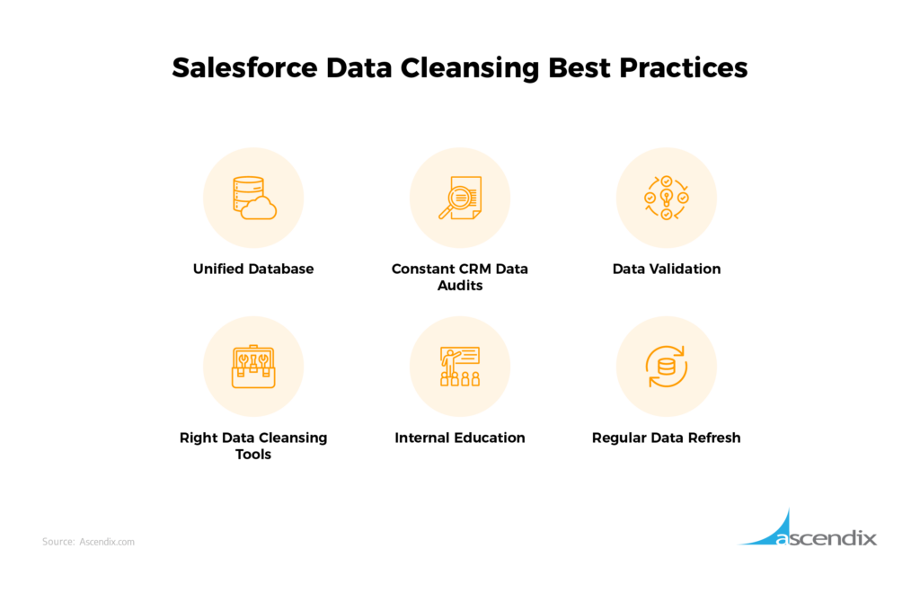 Salesforce Data Cleansing Best Practices