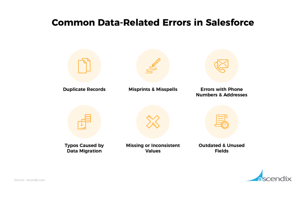 Common Data-Related Errors in Salesforce