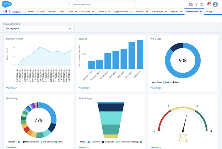 Content-Reporting-in-Salesforce