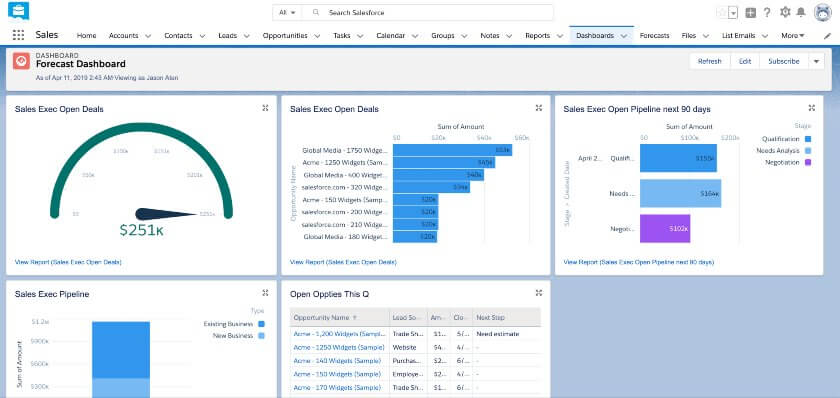 Forecast Dashboard-in-Salesforce