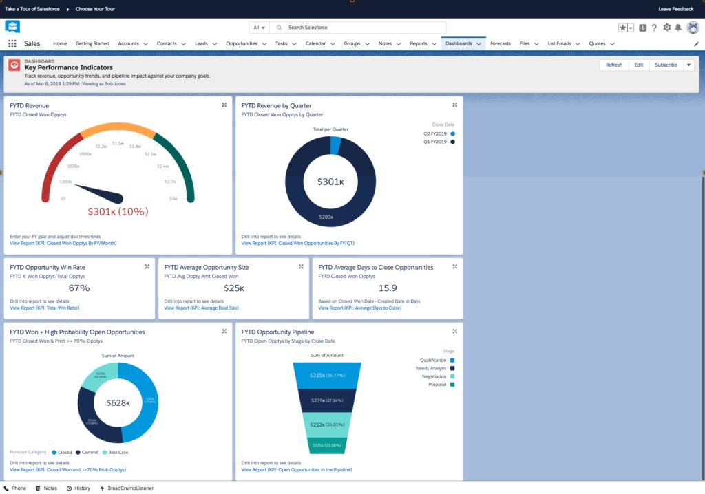 Key-Performance-Indicators-Dashboard-in-Salesforce