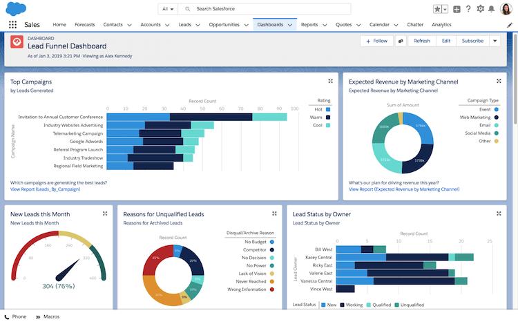 Lead-Funnel-Dashboard-in-Salesforce