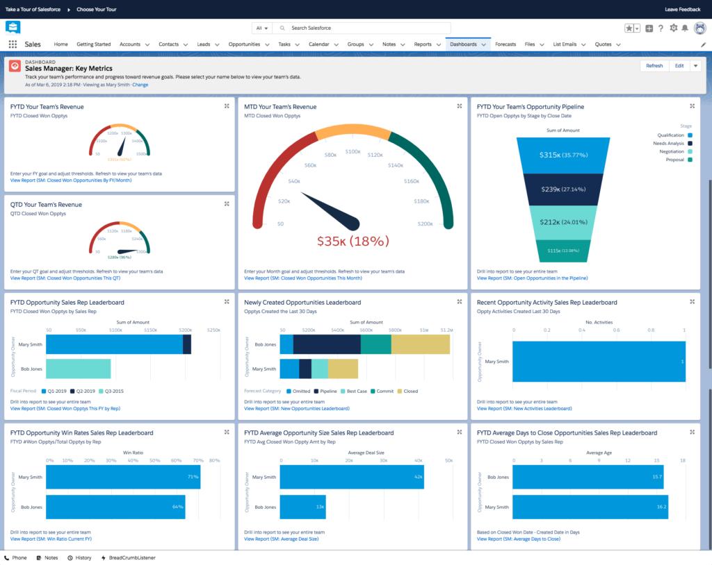 Sales-Managers-Key-Metrics-Dashboard-in-Salesforce