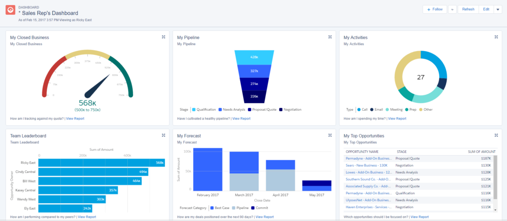 Sales-Reps-Performance-Dashboard-in-Salesforce