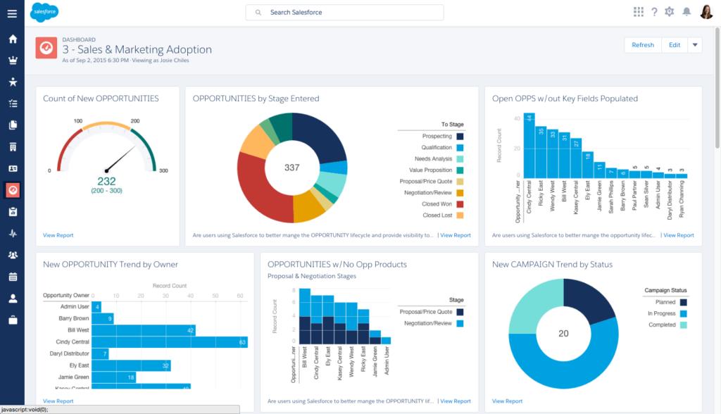 Sales and Marketing Adoption Dashboard in Salesforce