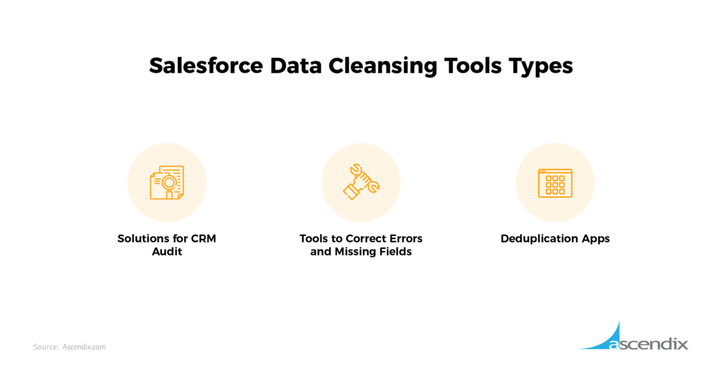 Salesforce Data Cleansing Tools Types